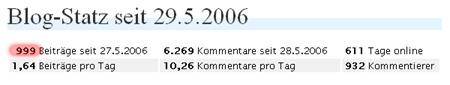1000 Beiträge seit 27.05.2006 (Blog-Statz)